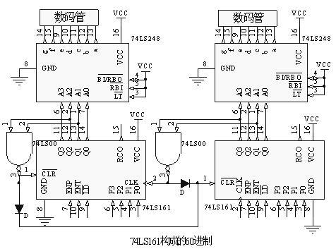 数字电路课程设计——数字电子钟