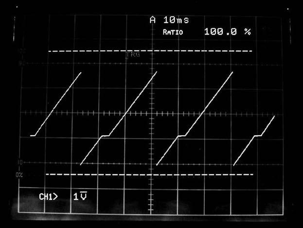 多年心愿 一朝实践 笔者在测试电子滤波网络、放大器、电声器材等的频率响应特性时,受测试条件的限制,往往只能采用点频法描绘特性曲线,在调整电路元器件和参数后,还得从头重新描点,既繁琐费时又不直观,而且可能因取点数不够或安排不合理而漏掉某些细节。多年来就想组装一台多功能的函数扫频信号发生器,平时也注意收集这方面的资料、专用的集成电路及有关的元器件,今朝终于付诸实践,经过反复试制,不断改进,制作了一台函数扫频信号发生器,能产生0.