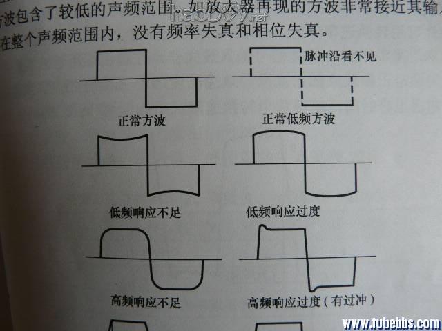 图②为非平衡输入电路接线方法